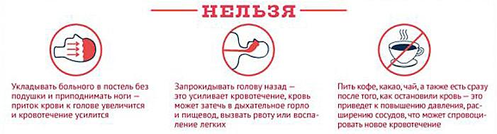 Кровь из носа это повышенное давление или пониженное давление thumbnail