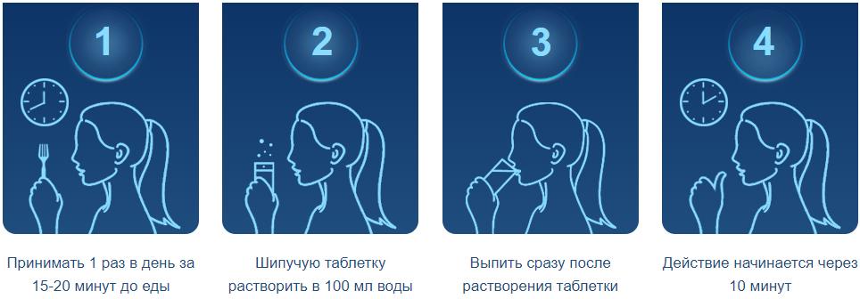 Таблетки Normaten: инструкция по применению, отзывы о лекарстве