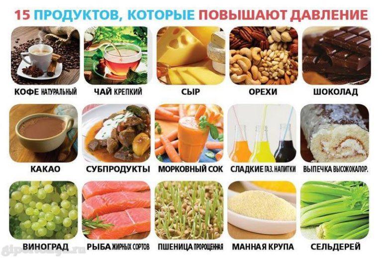 15 продуктов, которые повышают давление